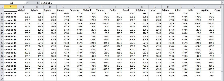 Ligne figée sur Excel