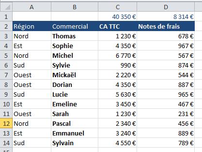 Mettre des sous-totaux en place sur Excel