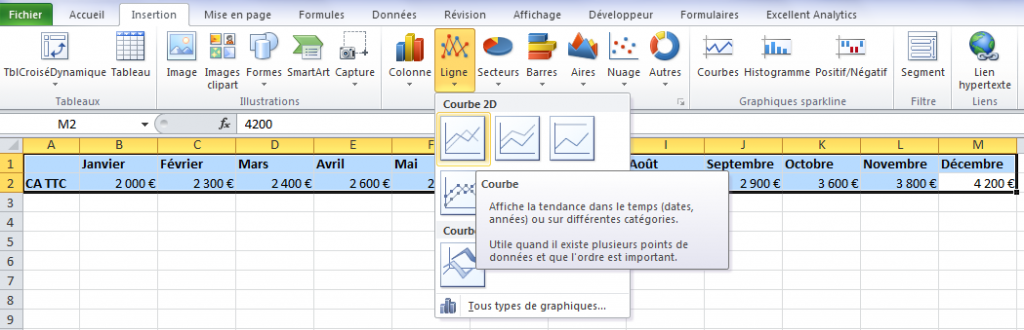 Graphique simple Excel
