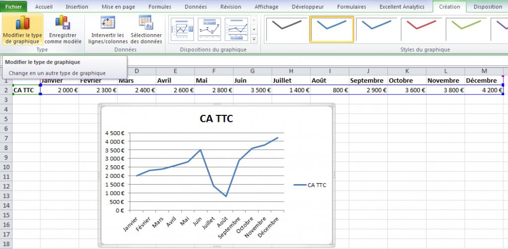 Modification Graphique Excel
