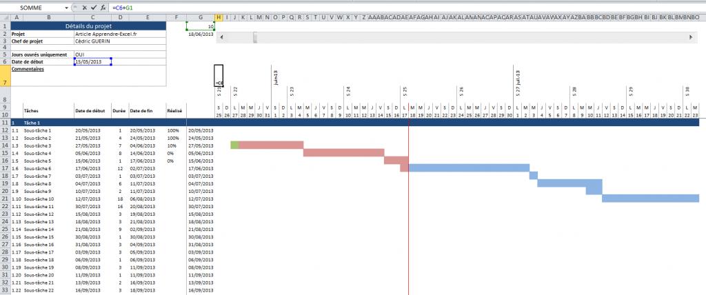 Utilisation de la barre de défilement dans le diagramme de Gantt