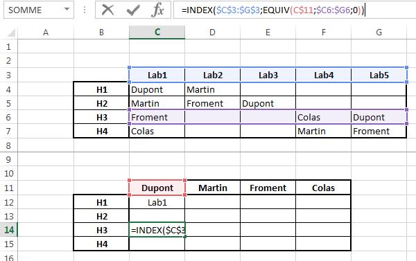 Fonctions Index et Equiv
