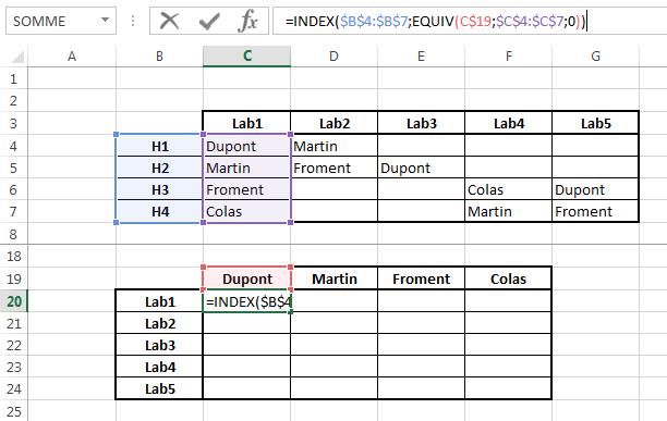 Tableau Index Equiv